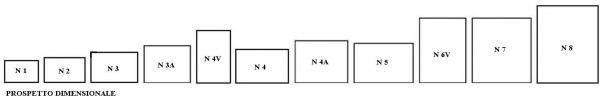 Kombiter rinforzata a combinazione serie 57